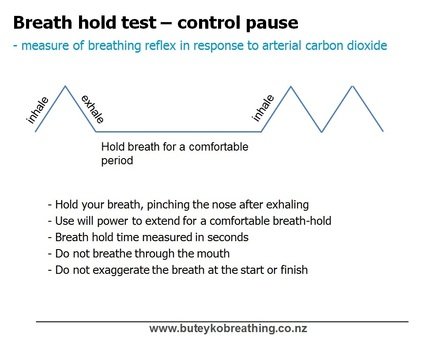 how to pass a breath test